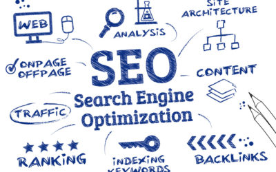 10 Keyword Research Tips That'll Help Rank Your Website